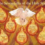 7-gifts-of-holy-spirit